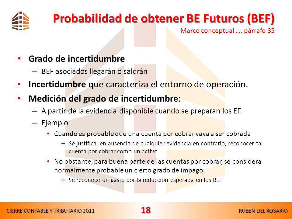 Probabilidad de obtener BE Futuros (BEF) Marco conceptual …, párrafo 85