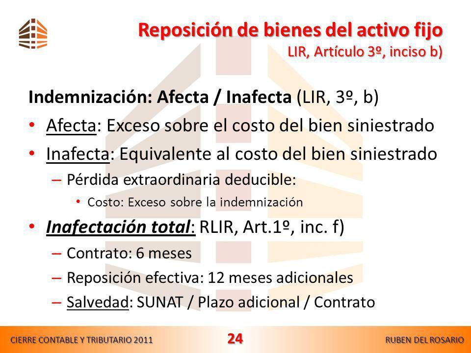 Reposición de bienes del activo fijo LIR, Artículo 3º, inciso b)