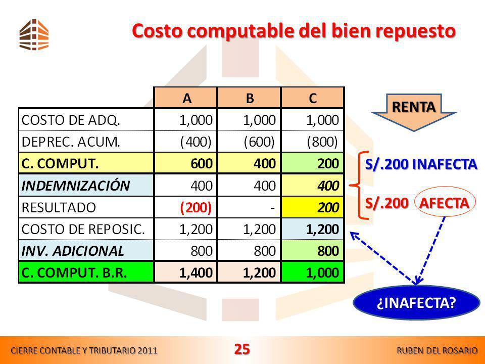 Costo computable del bien repuesto