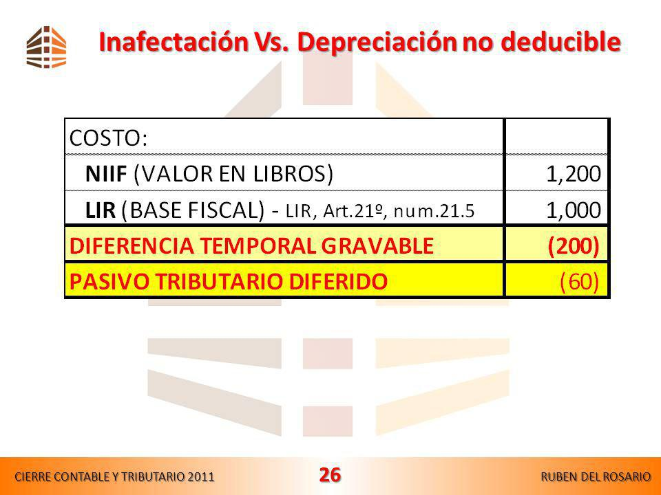 Inafectación Vs. Depreciación no deducible