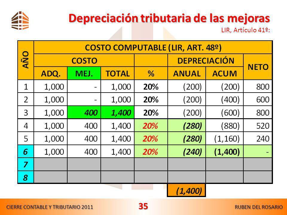 Depreciación tributaria de las mejoras LIR, Artículo 41º: