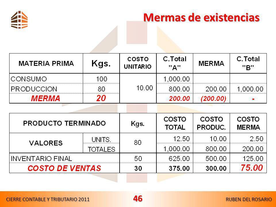 Mermas de existencias CIERRE CONTABLE Y TRIBUTARIO 2011