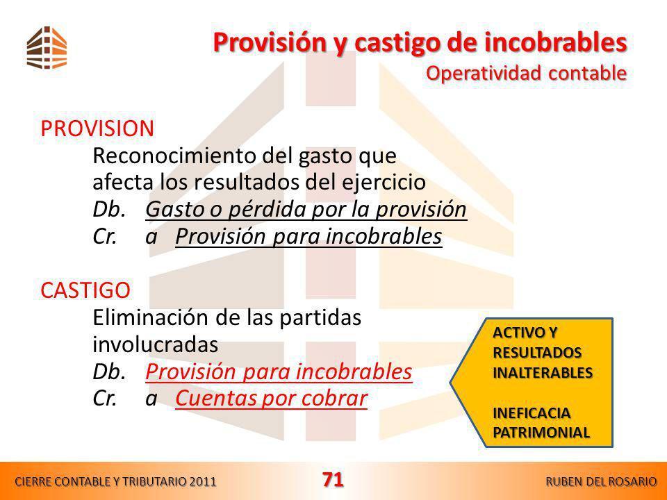 Provisión y castigo de incobrables Operatividad contable