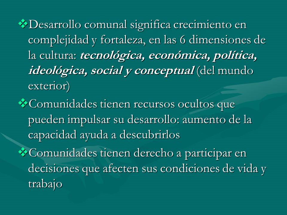 Desarrollo comunal significa crecimiento en complejidad y fortaleza, en las 6 dimensiones de la cultura: tecnológica, económica, política, ideológica, social y conceptual (del mundo exterior)
