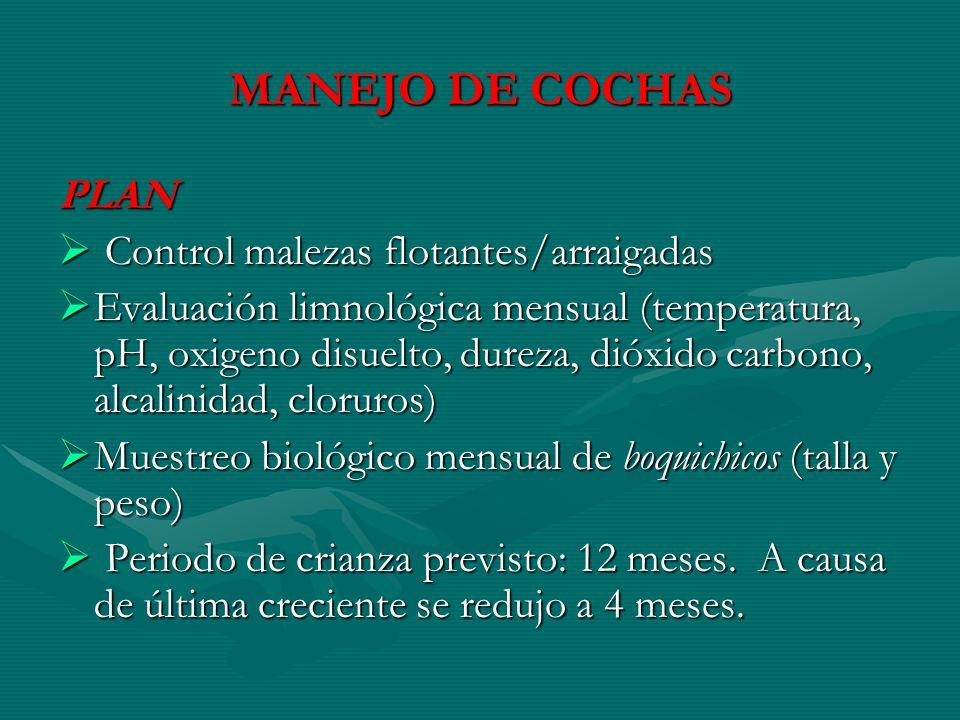 MANEJO DE COCHAS PLAN Control malezas flotantes/arraigadas