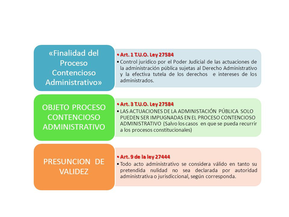 «Finalidad del Proceso Contencioso Administrativo»