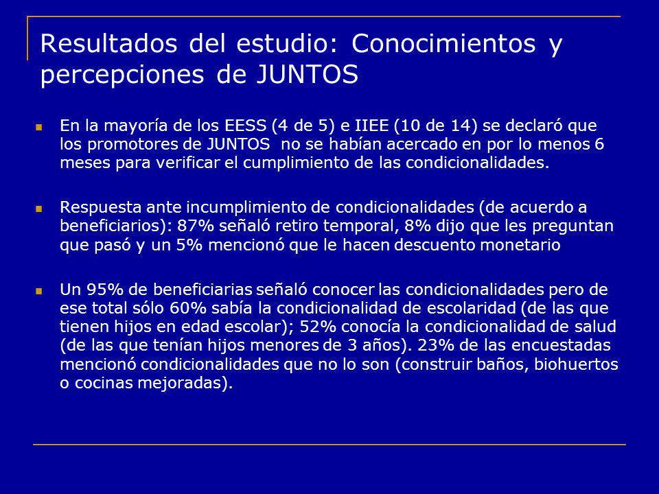 Resultados del estudio: Conocimientos y percepciones de JUNTOS