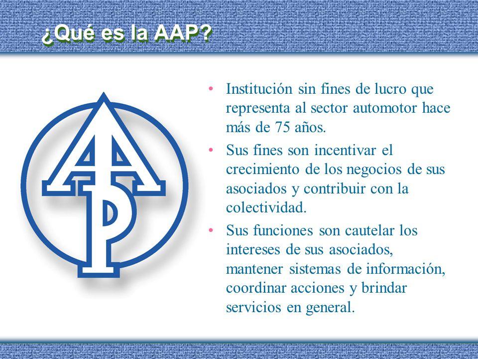 ¿Qué es la AAP Institución sin fines de lucro que representa al sector automotor hace más de 75 años.