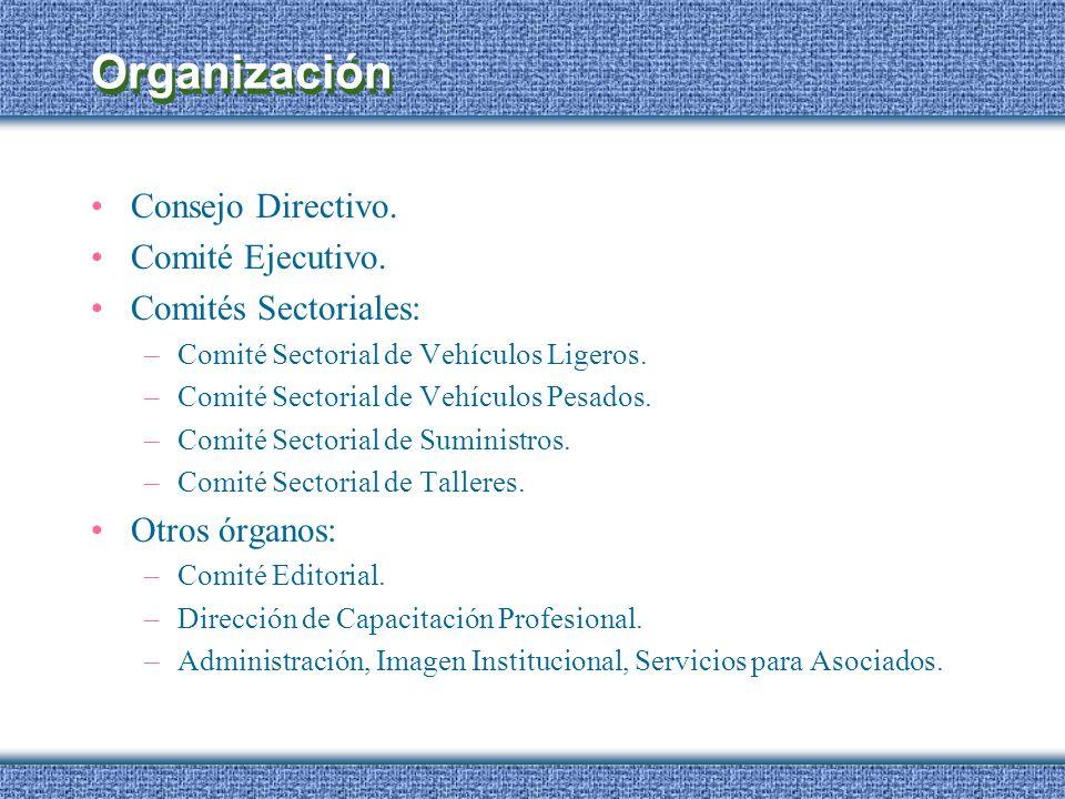 Organización Consejo Directivo. Comité Ejecutivo. Comités Sectoriales: