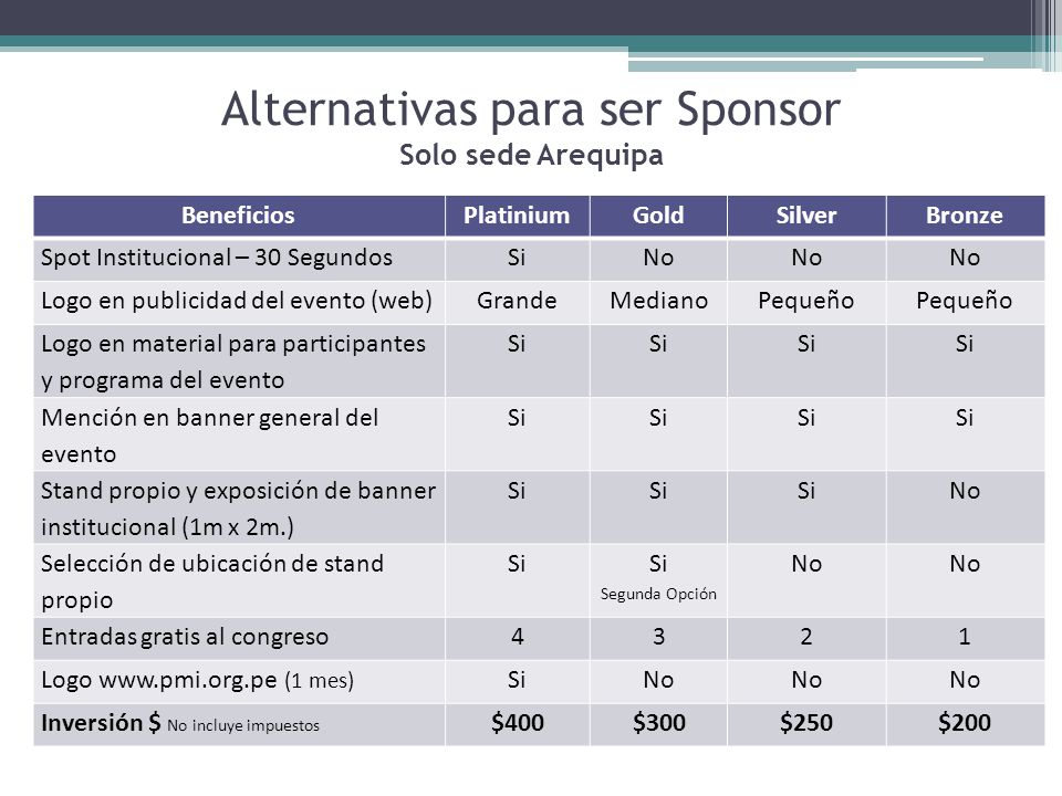 Alternativas para ser Sponsor Solo sede Arequipa