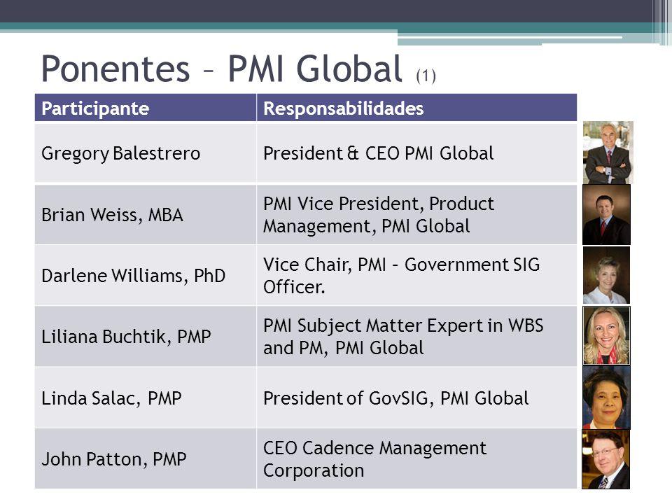 Ponentes – PMI Global (1)