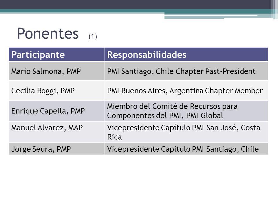Ponentes (1) Participante Responsabilidades Mario Salmona, PMP