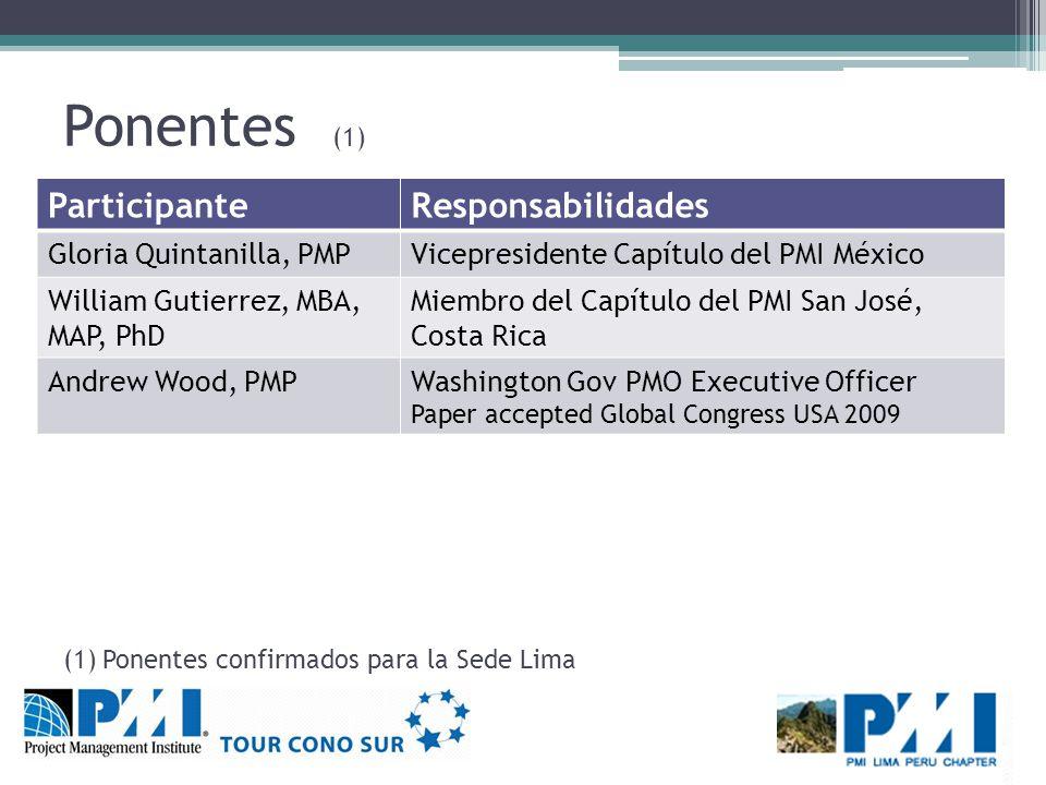 Ponentes (1) Participante Responsabilidades Gloria Quintanilla, PMP
