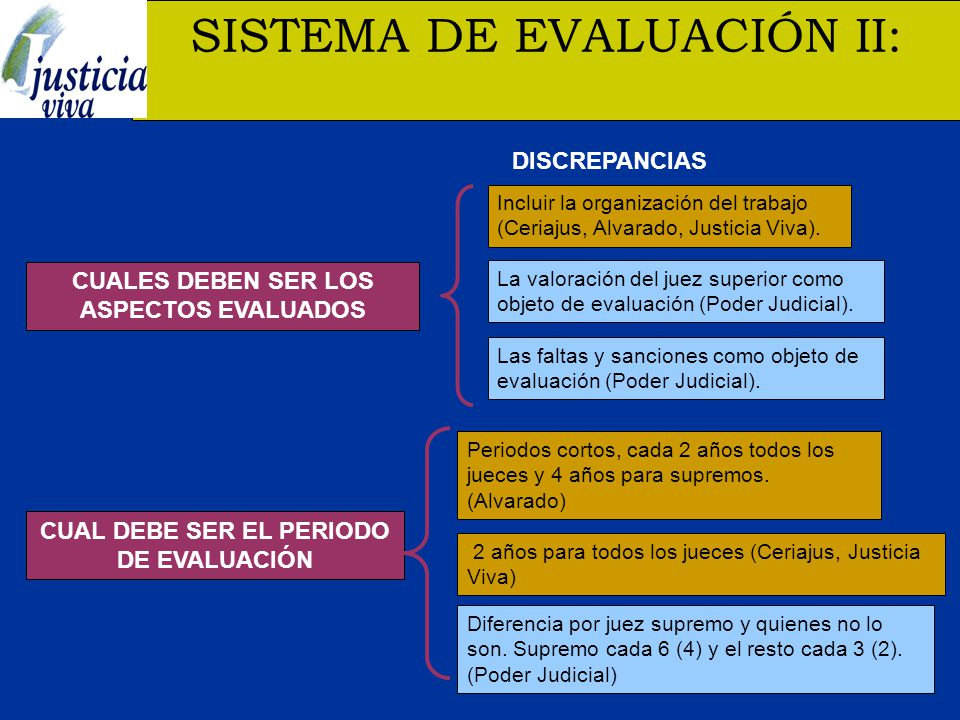 SISTEMA DE EVALUACIÓN II: