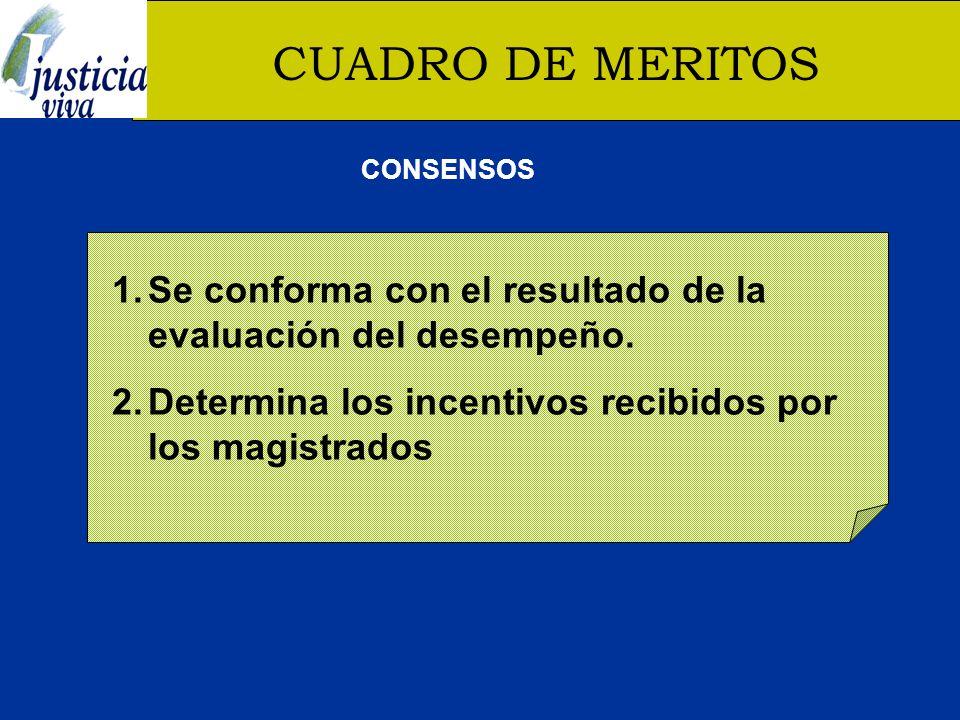 CUADRO DE MERITOS CONSENSOS. Se conforma con el resultado de la evaluación del desempeño.