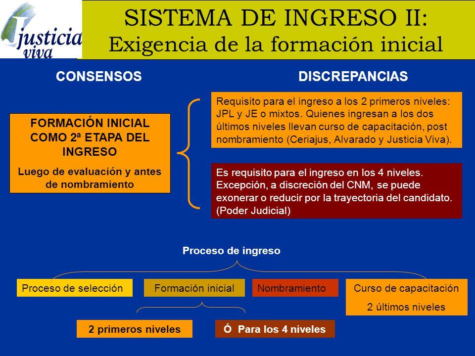 SISTEMA DE INGRESO II: Exigencia de la formación inicial