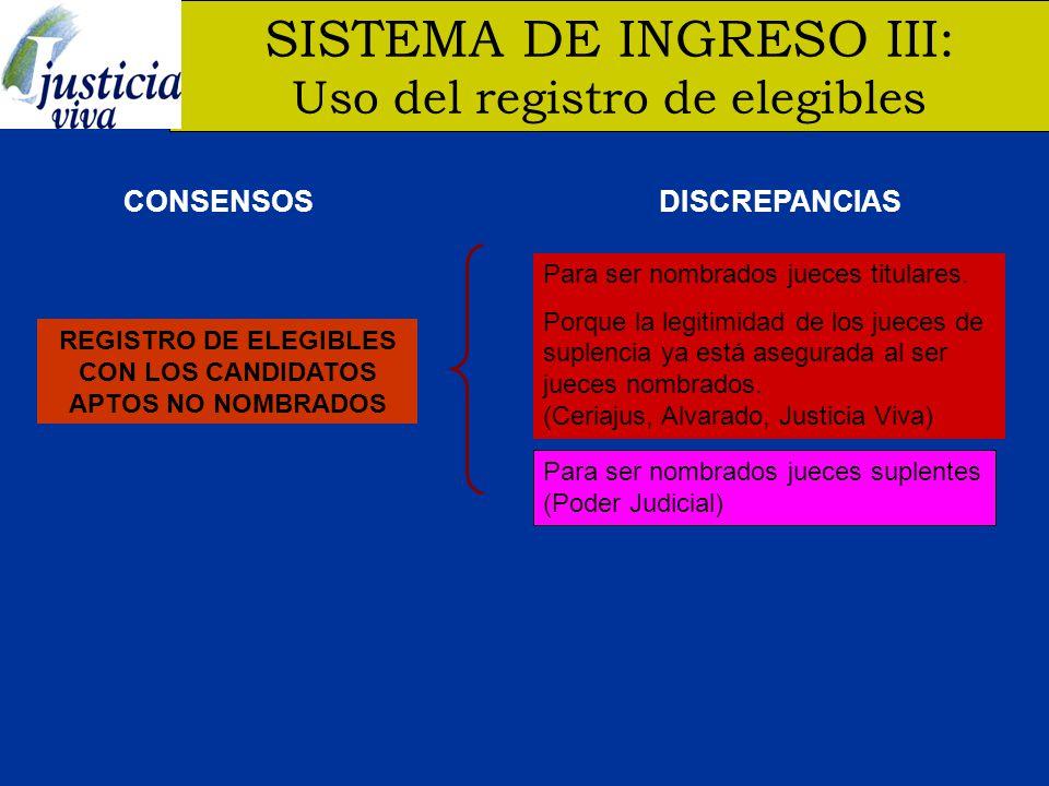 REGISTRO DE ELEGIBLES CON LOS CANDIDATOS APTOS NO NOMBRADOS