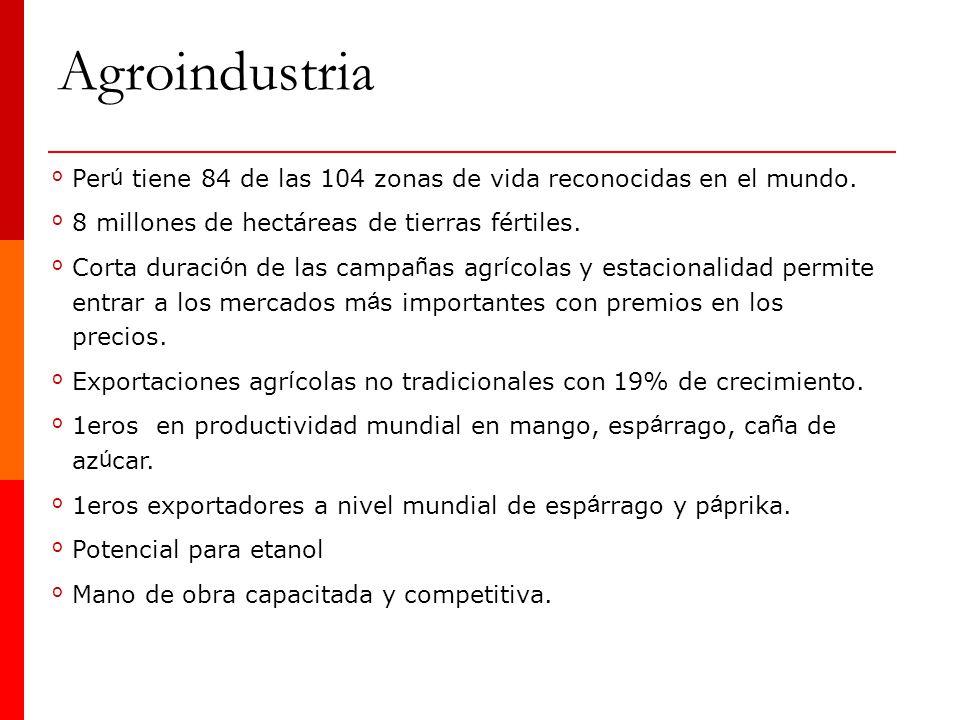 Agroindustria Perú tiene 84 de las 104 zonas de vida reconocidas en el mundo. 8 millones de hectáreas de tierras fértiles.