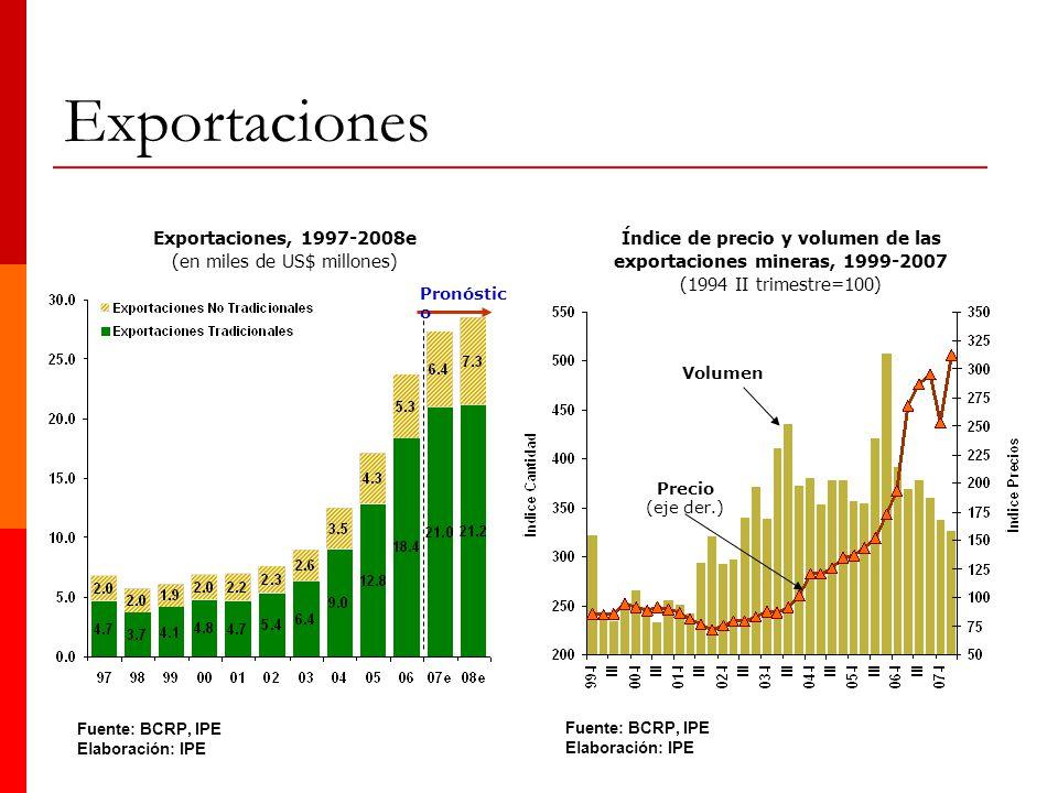 Índice de precio y volumen de las exportaciones mineras, 1999-2007