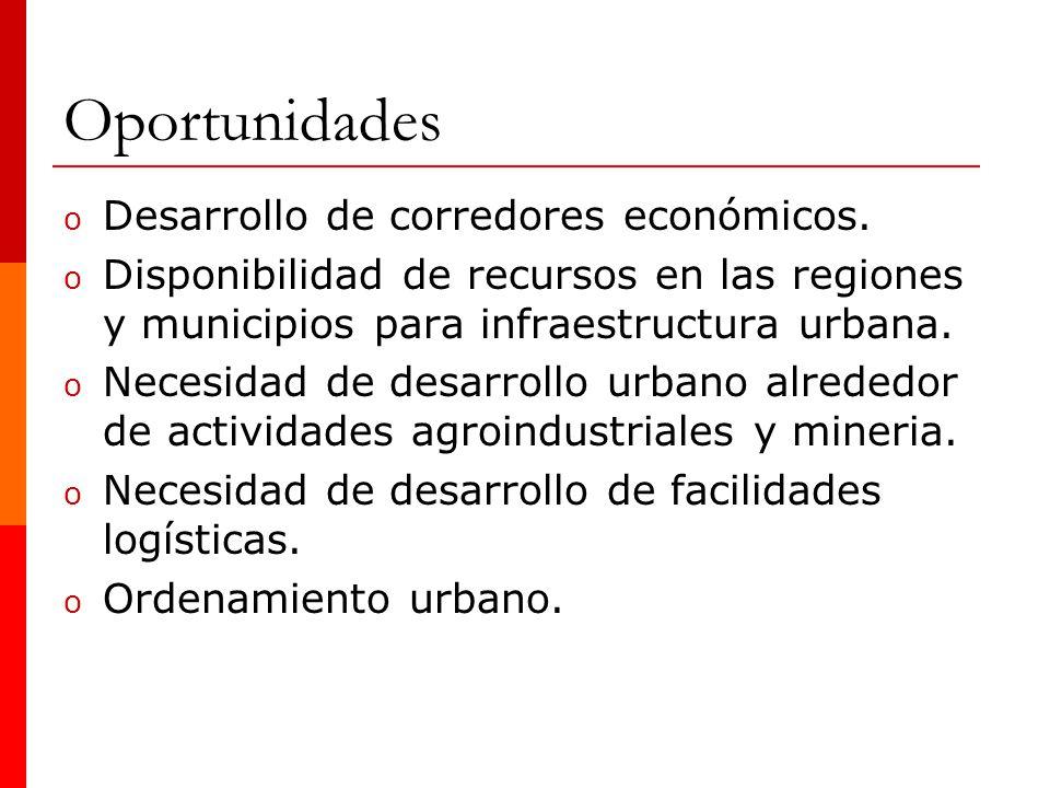 Oportunidades Desarrollo de corredores económicos.