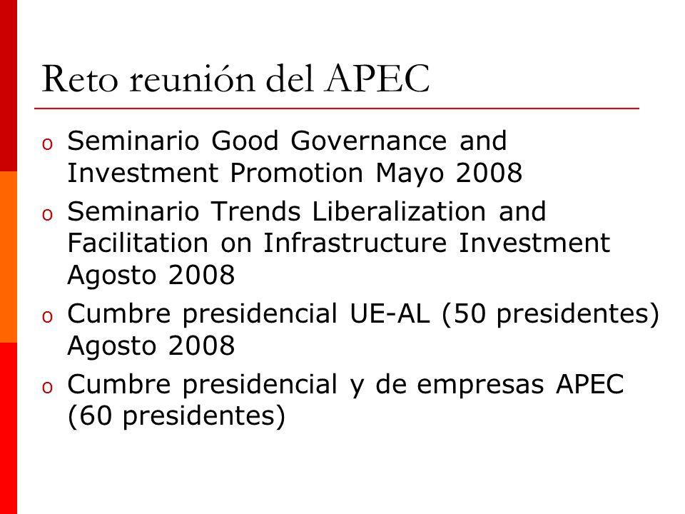 Reto reunión del APEC Seminario Good Governance and Investment Promotion Mayo 2008.
