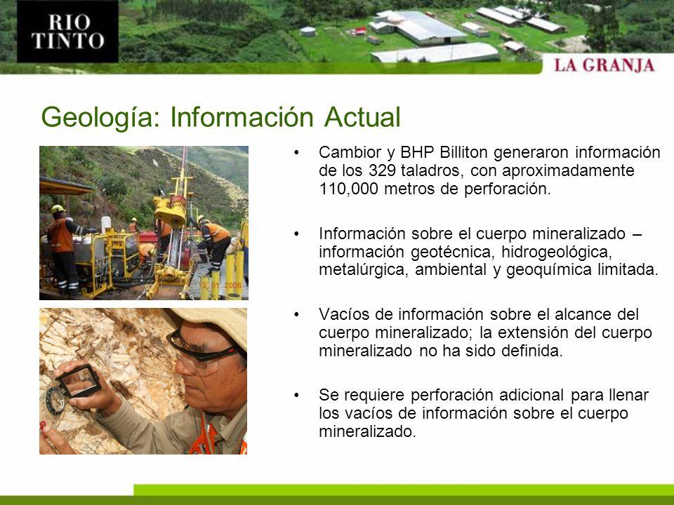 Geología: Información Actual