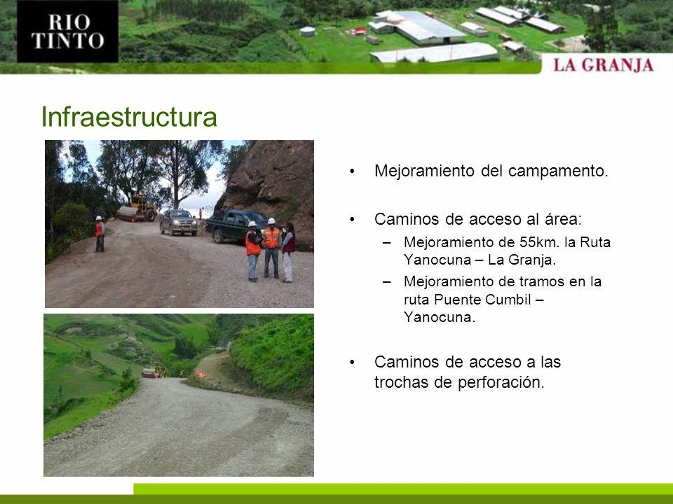 Infraestructura Mejoramiento del campamento.