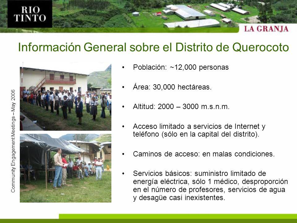 Información General sobre el Distrito de Querocoto
