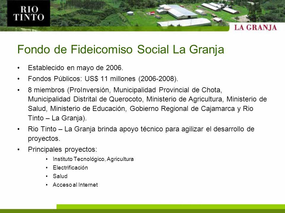 Fondo de Fideicomiso Social La Granja