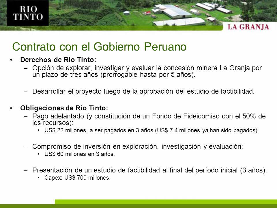 Contrato con el Gobierno Peruano