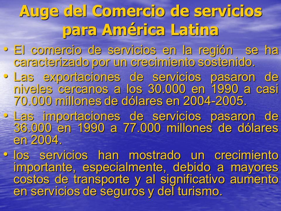 Auge del Comercio de servicios para América Latina