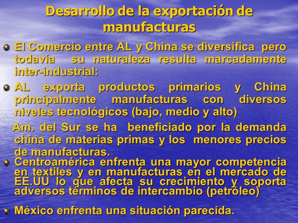Desarrollo de la exportación de manufacturas