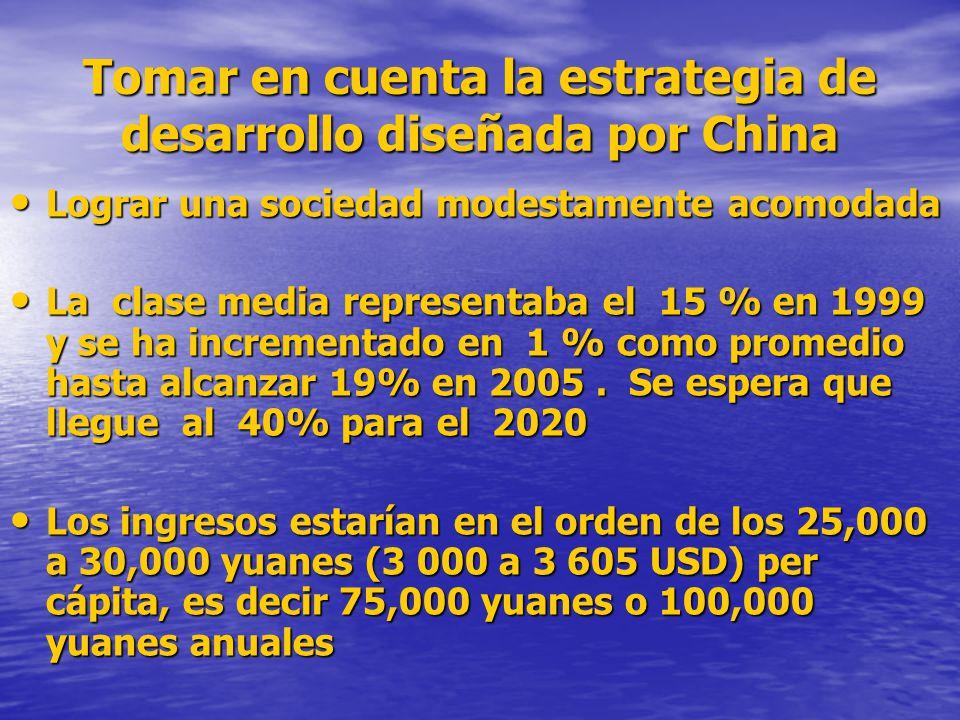 Tomar en cuenta la estrategia de desarrollo diseñada por China