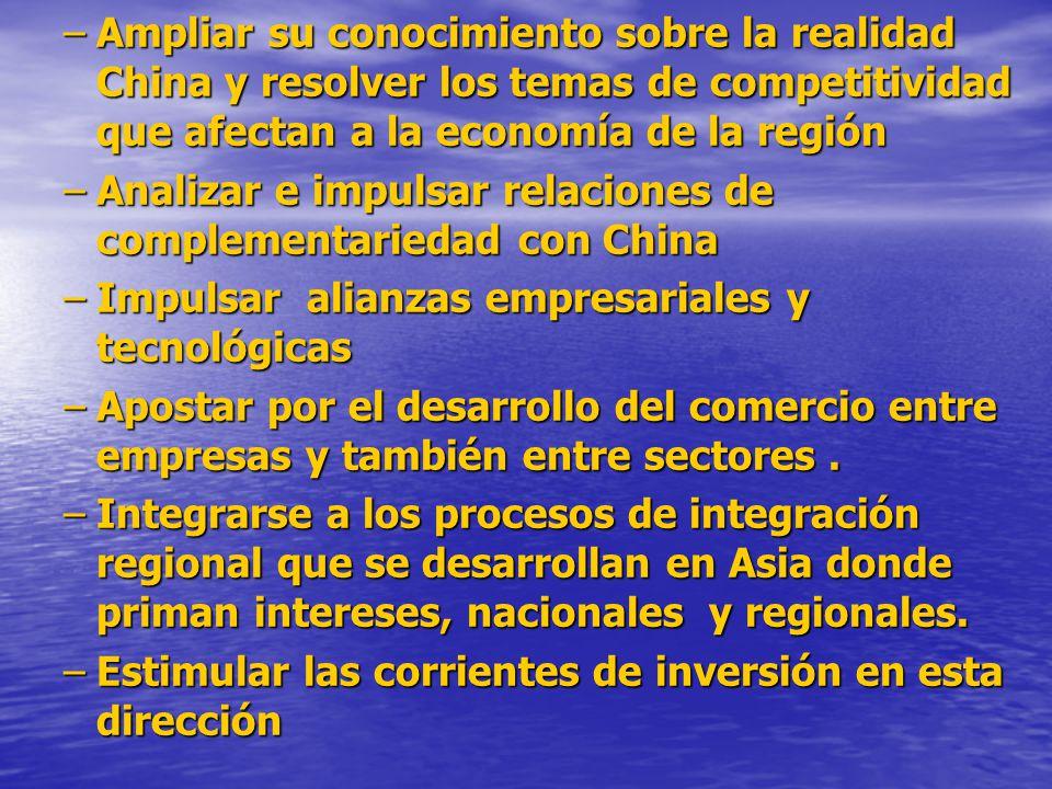 Ampliar su conocimiento sobre la realidad China y resolver los temas de competitividad que afectan a la economía de la región