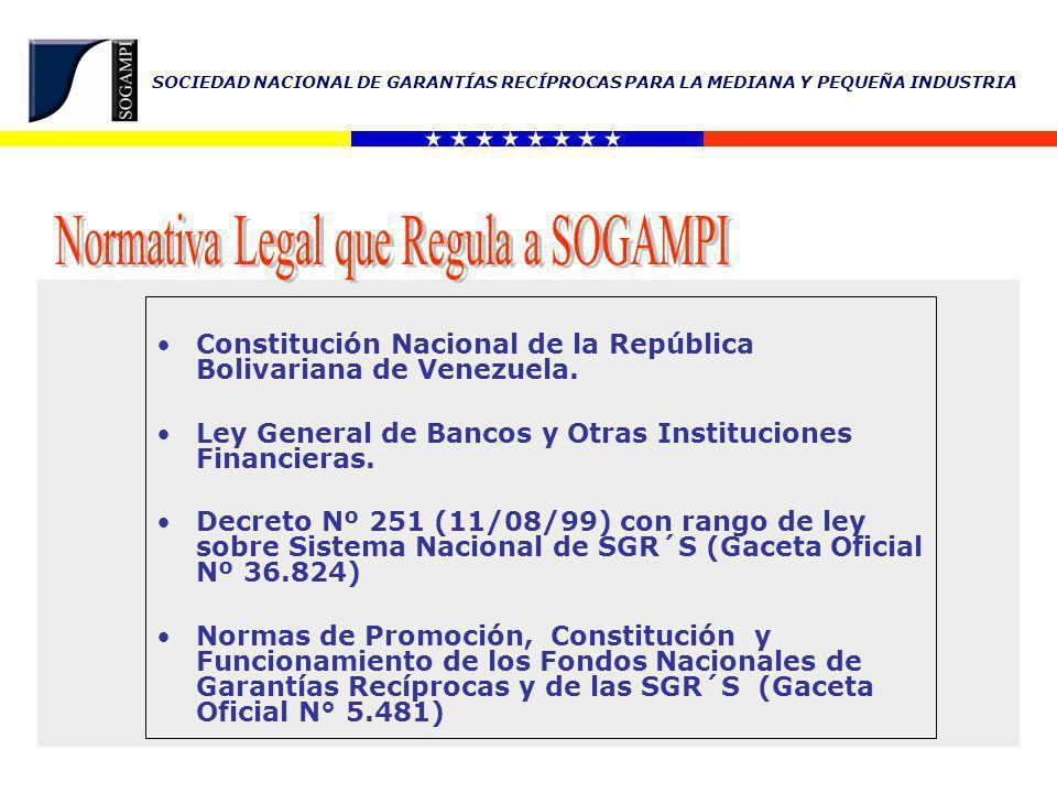 Normativa Legal que Regula a SOGAMPI