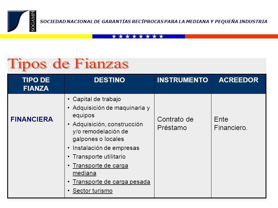 Tipos de Fianzas TIPO DE FIANZA DESTINO INSTRUMENTO ACREEDOR