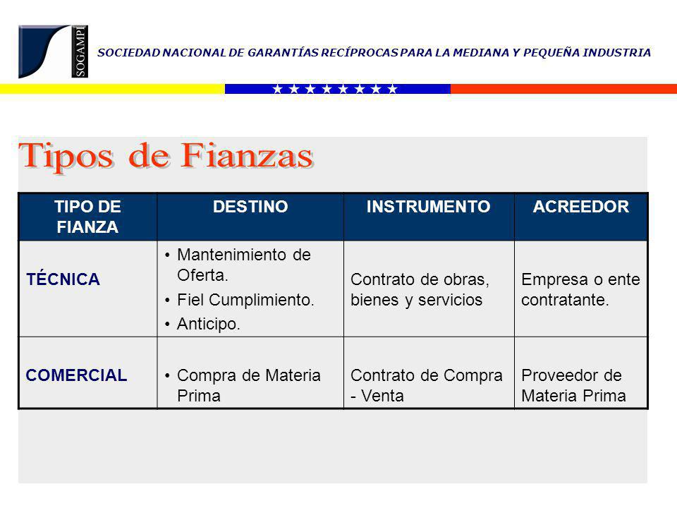 Tipos de Fianzas TIPO DE FIANZA DESTINO INSTRUMENTO ACREEDOR TÉCNICA