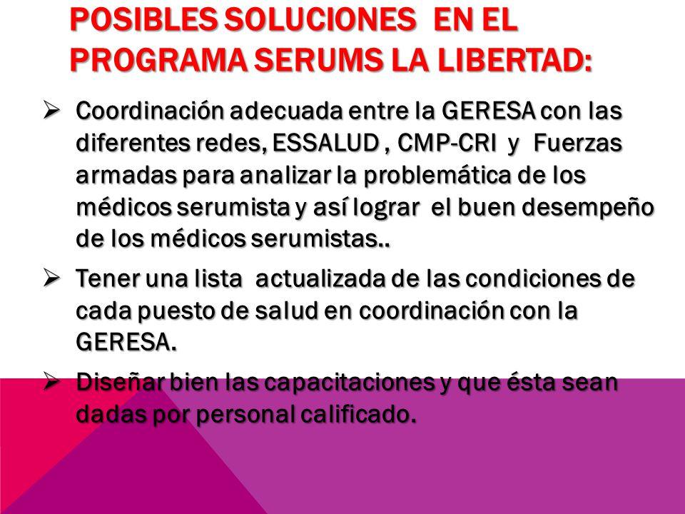 POSIBLES SOLUCIONES EN EL PROGRAMA SERUMS LA LIBERTAD: