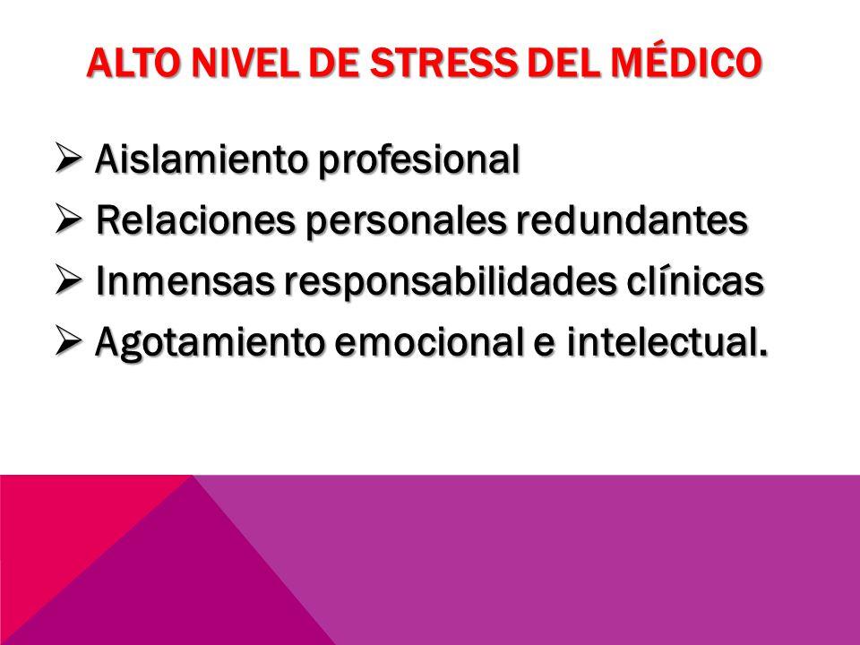 Alto nivel de stress del médico