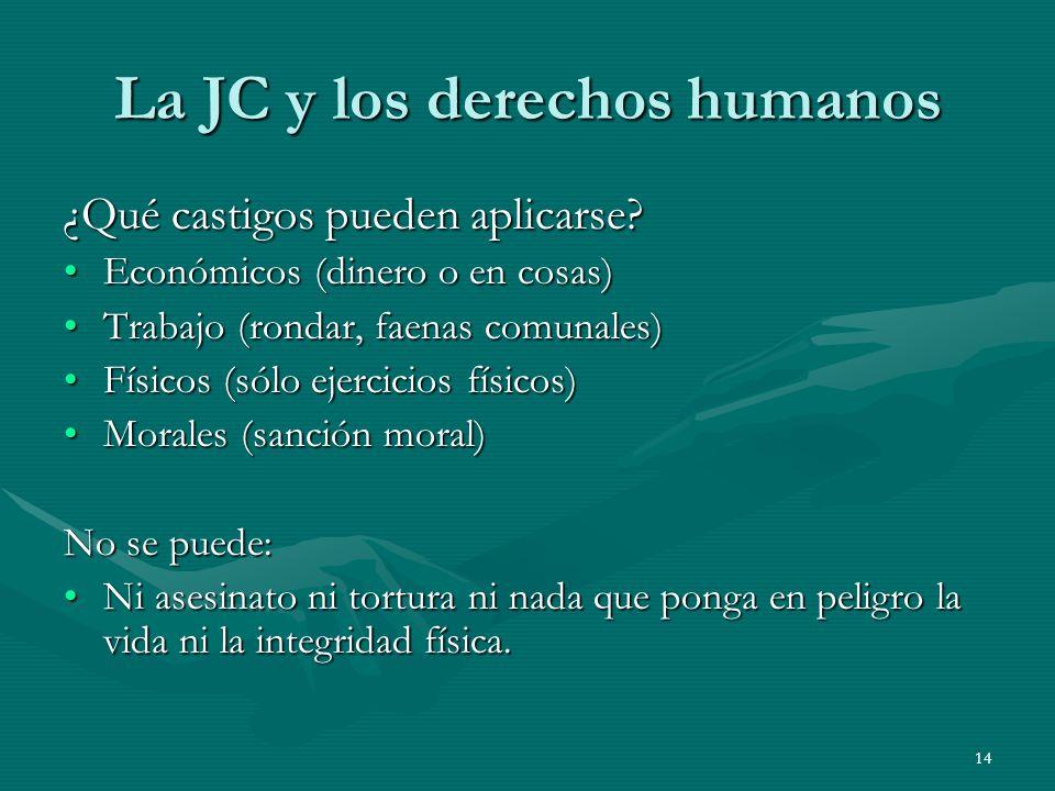 La JC y los derechos humanos