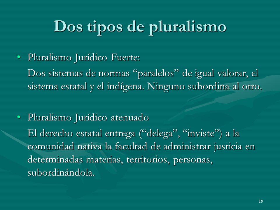 Dos tipos de pluralismo