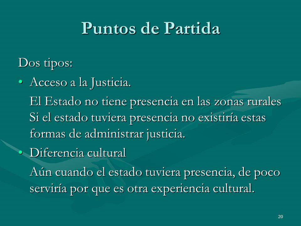 Puntos de Partida Dos tipos: Acceso a la Justicia.