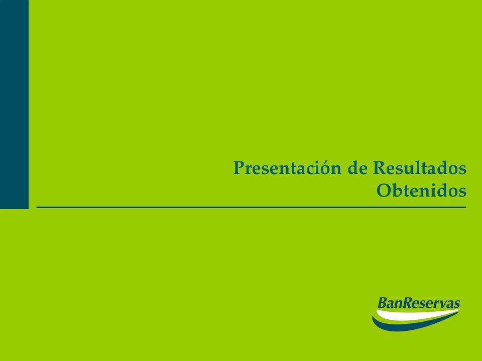 Presentación de Resultados Obtenidos