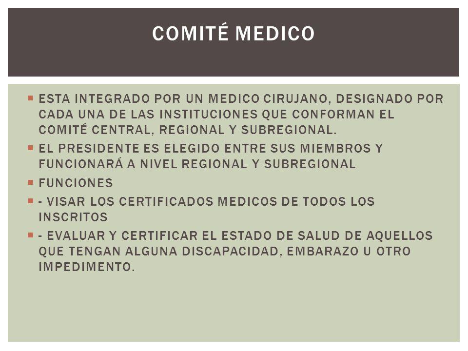 COMITÉ MEDICO