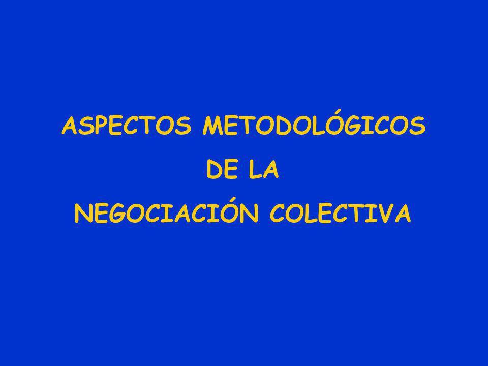 ASPECTOS METODOLÓGICOS NEGOCIACIÓN COLECTIVA