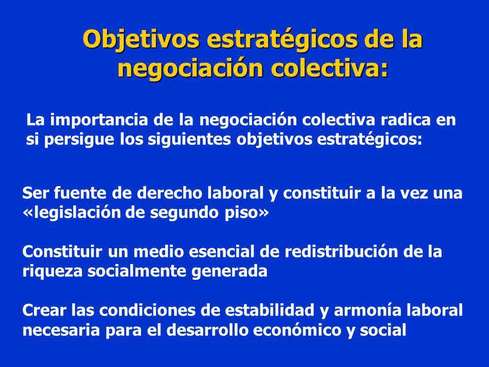 Objetivos estratégicos de la negociación colectiva: