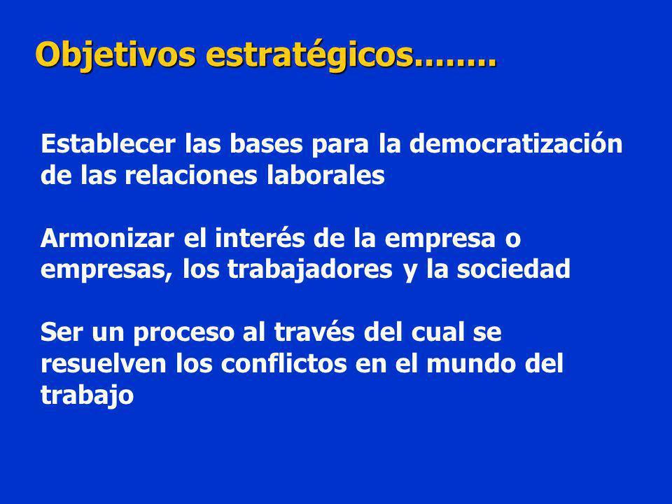 Objetivos estratégicos........
