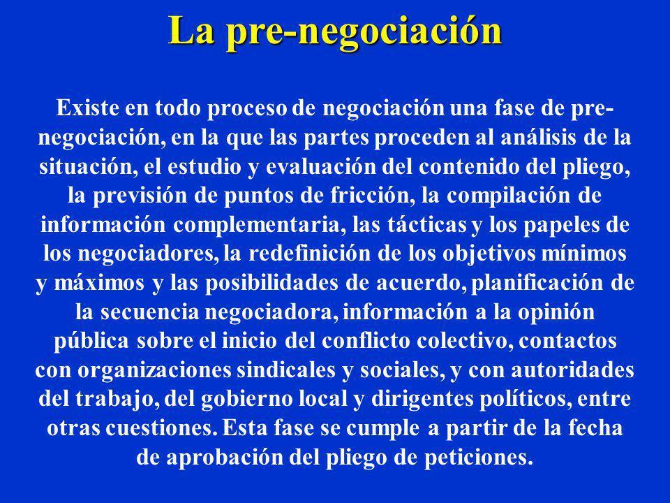 La pre-negociación
