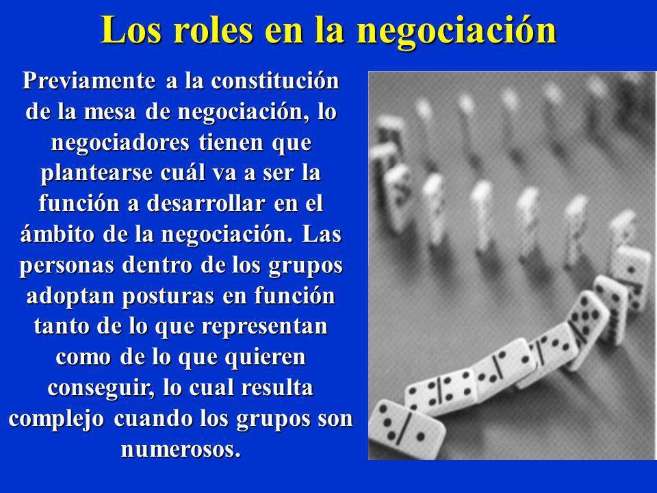 Los roles en la negociación