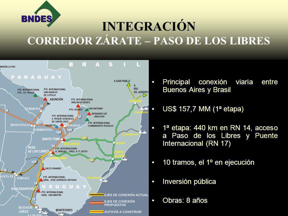 INTEGRACIÓN CORREDOR ZÁRATE – PASO DE LOS LIBRES